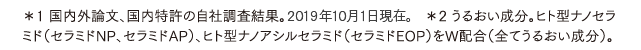 *1 国内外論文、国内特許の自社調査結果。2019年10月1日現在。  *2 うるおい成分。ヒト型ナノセラミド(セラミドNP、セラミドAP)、ヒト型ナノアシルセラミド(セラミドEOP)をW配合(全てうるおい成分)。