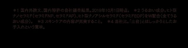 *1 国内外論文、国内特許の自社調査結果。2019年10月1日現在。 *2 うるおい成分。ヒト型ナノセラミド(セラミドNP、セラミドAP)、ヒト型ナノアシルセラミド(セラミドEOP)をW配合(全てうるおい成分)。 *3 スキンケアの内容が充実すること。 *4 当社比。「土台」とはしっかりとしたお手入れという意味。