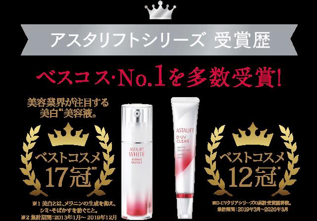 アスタリフトシリーズ 受賞歴 ベスコス・No.1を多数受賞!