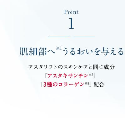 Point1 肌細部へ※1うるおいを与える アスタリフトのスキンケアと同じ成分「アスタキサンチン※2」「3種のコラーゲン※3」配合
