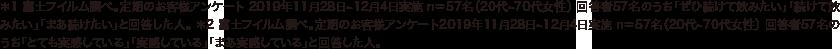 富士フイルム調べ