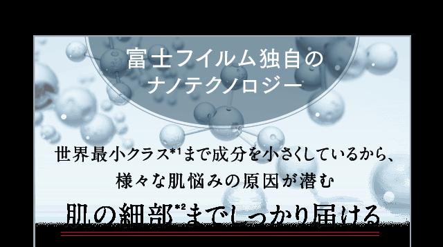 富士フイルム独自のナノテクノロジー