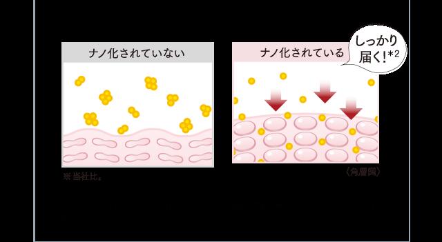 富士フイルムの技術